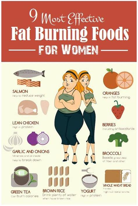 Fatty Stool Weight Loss by 25 Best Ideas About Burning Foods On