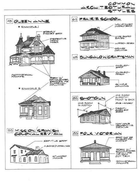 different architectural styles 56 best architectural styles images on pinterest