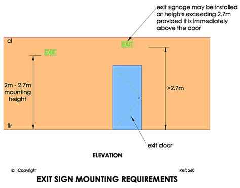 emergency light mounting height exit light mounting height decoratingspecial com
