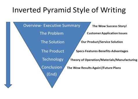 Pyramid Style Of Report Writing by Writing A News Report Template Best Free Home Design Idea Inspiration