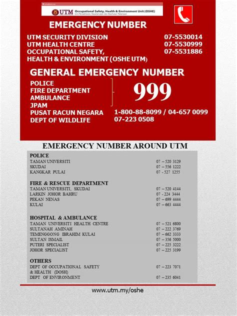 emergency number occupational safety health