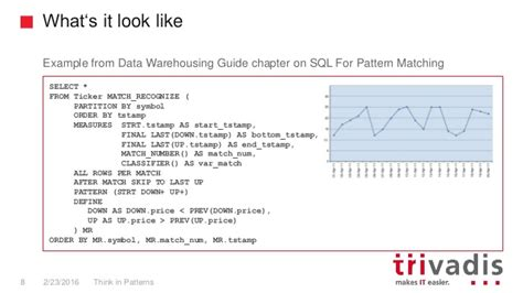 pattern matching not equal use cases of row pattern matching in oracle 12c