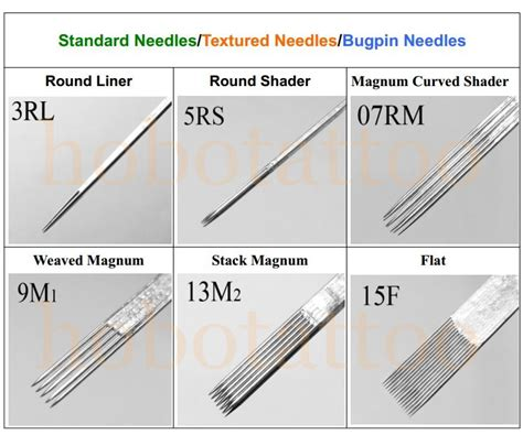 tattoo needle sizes needle sizes and their uses www imgkid the