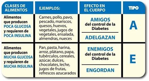 la diabetes se puede controlar mejorando la alimentacion diabetes sin problemas