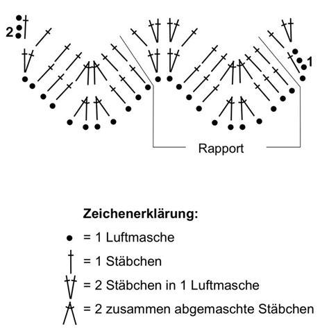 Decke Umhäkeln Anleitung Kostenlos by Die Besten 17 Ideen Zu Kreise H 228 Keln Auf