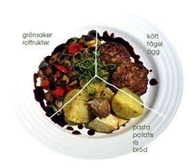 10 kronor mat sofias guide till hush 229 llet matbudget 5500 kronor