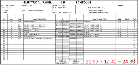 solved panel schedule total connected shows wrong total