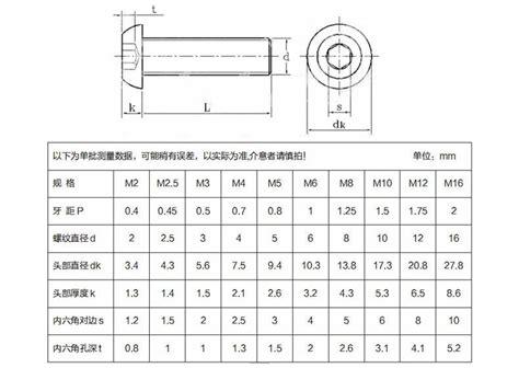 Set Stand Spacer Kit M3x8mm 6 Hex 50pcs 120pcs m2 hex spacers nut assortment kit standoffs plastic accessories set 16