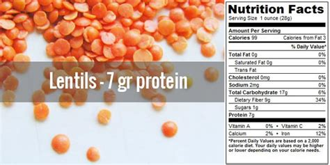 protein lentils 30 cheap high protein food sources