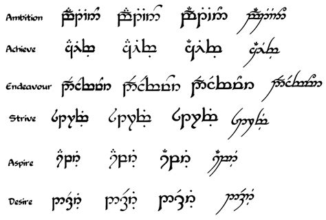 elvish tattoo generator all elvish tattoo requests here lord of the rings