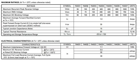 in4004 diode datasheet pdf diode in4004 28 images in4007 datasheet pdf 111 kb cheng yi pobierz z elenota pl sa15a