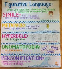 Letter Using Figurative Language 17 Best Ideas About Figurative Language On Alliteration Anchor Chart Anchor Types
