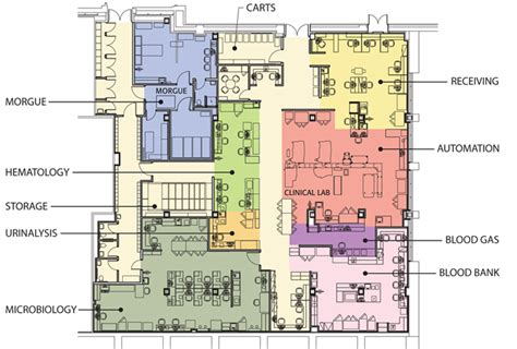 clinical laboratory floor plan envision architects dpc clinical laboratory