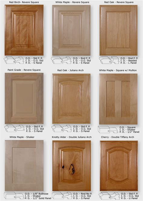 Types Of Kitchen Cabinet Doors | kitchen cabinet door types peenmedia com