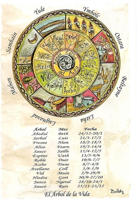 Calendario Griego El Buscador M 237 Stico Astrolog 205 A Celta Fecha De Nacimiento