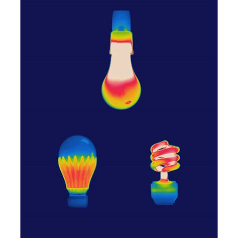 which light bulbs produce the most heat do led lights produce heat birddog lighting