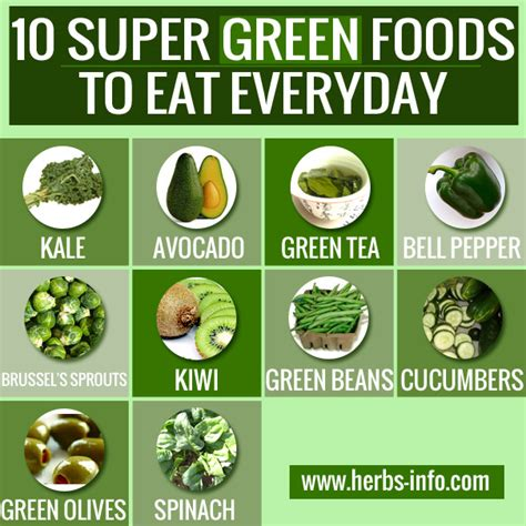 best healthy foods to eat everyday 10 green foods to eat every day herbs info