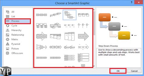 create flowchart from text how to make a flowchart in word document youprogrammer