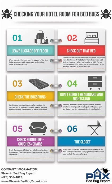 How To Check A For Bed Bugs by Checking Your Hotel Room For Bed Bugs Infographics