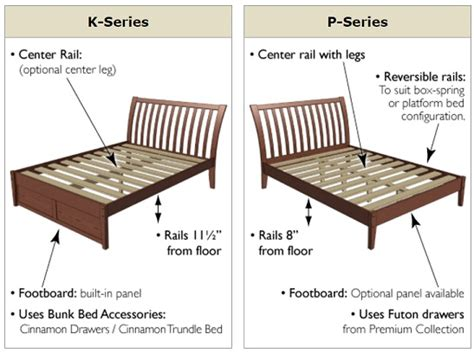 p series platform beds vs k series platform beds