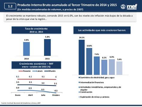 inflacion 2015 costa rica balance econ 243 mico de panam 225 del 2015 y perspectiva del 2016