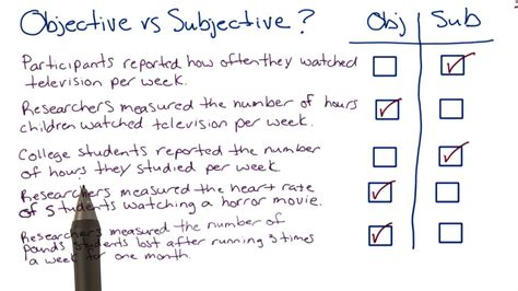 exles of objective and subjective statements objective vs subjective measures intro to psychology