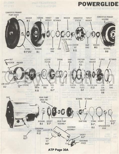 2 speed powerglide transmission diagram powerglide transmission diagram picture to pin on