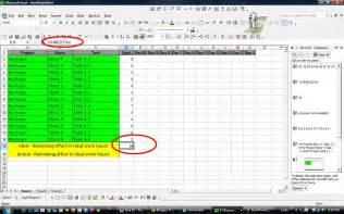 burndown chart excel template burn chart using excel myideasbedroom