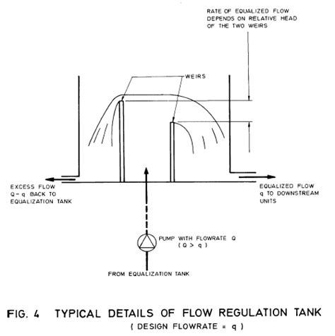 Guidelines Design Small Sewage Treatment Plants | guidelines for the design of small sewage treatment plants