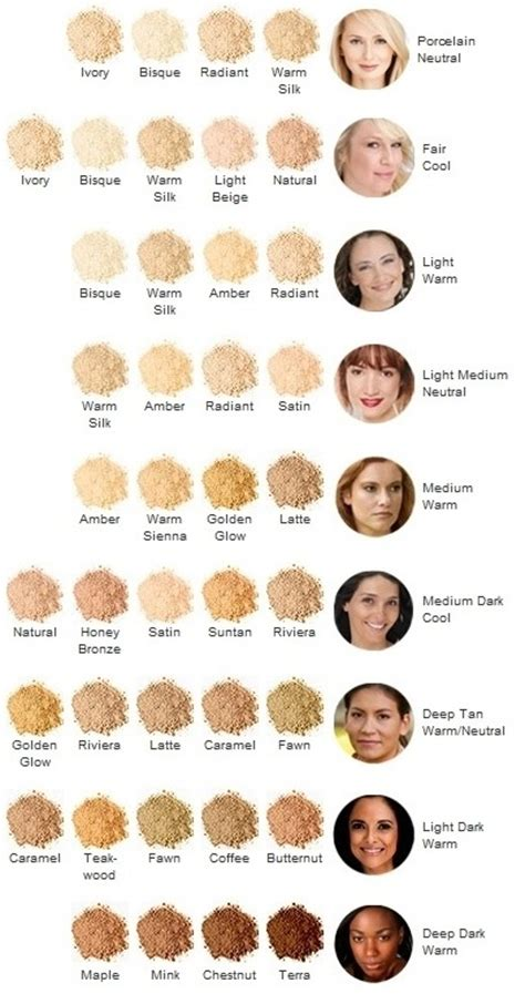 bareminerals color chart best mineral foundation powders dermotopia