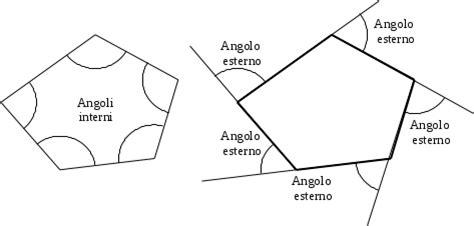 angoli interni esagono poligoni e poligonale matematica c3 2 1 documentation