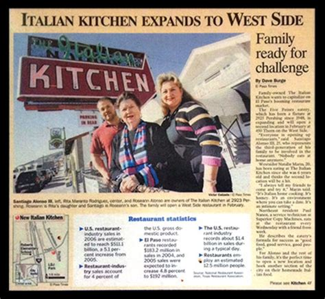 Italian Kitchen El Paso by About Us