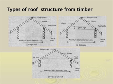 timber roof construction types superstructure construction
