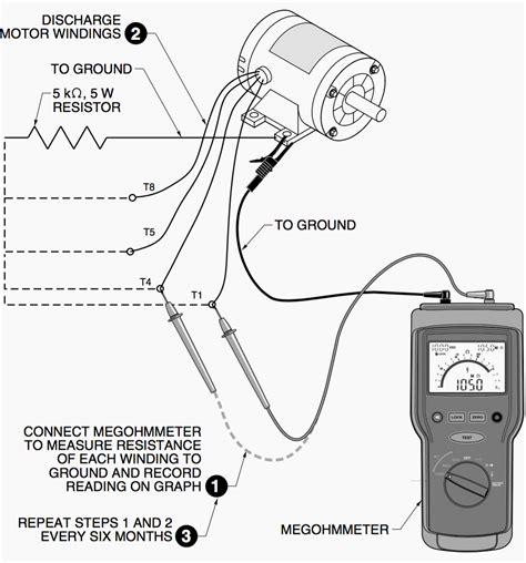 E Motorräder Test by Insulation Resistance Test 3 Phase Motor Impremedia Net