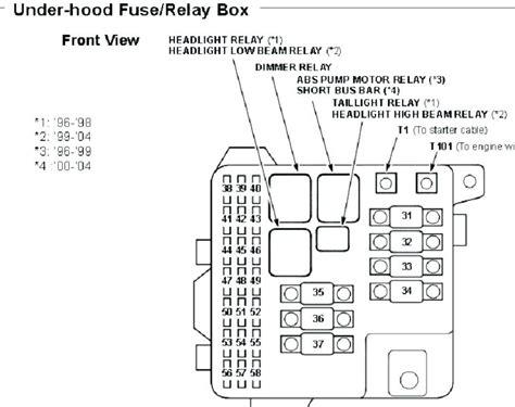 Mack Ch613 Fuse Panel Diagram Dakotanautica Com