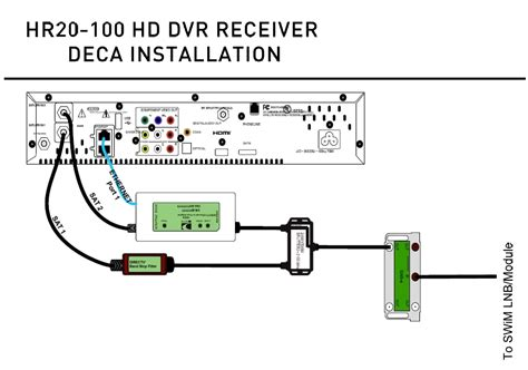 directv deca wiring diagram wiring diagram and schematic