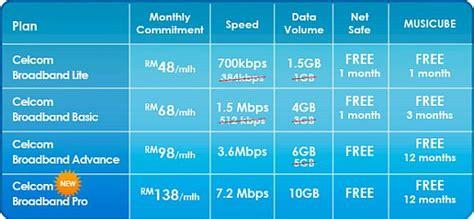 celcom updates  broadband plans  faster speeds