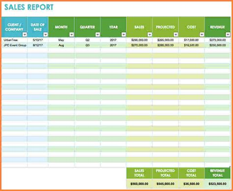 Sales Activity Tracking Spreadsheet by Sales Activity Report Template