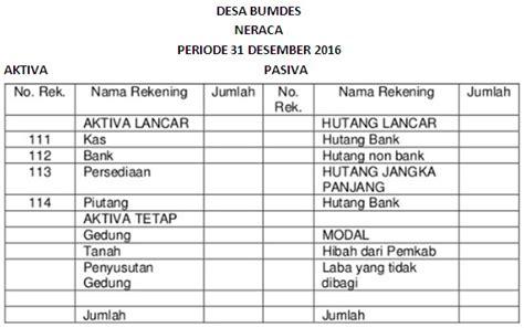 membuat laporan usaha menyusun laporan keuangan bumdes yang sederhana 2