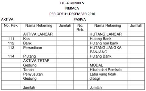 format laporan bumdes menyusun laporan keuangan bumdes yang sederhana 2