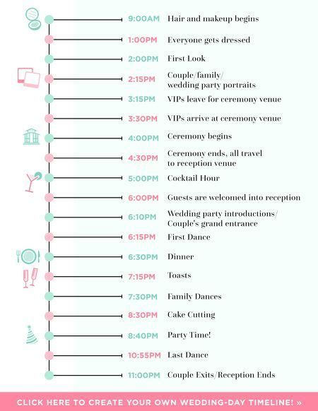 Wedding Year Timeline by 17 Best Images About Day Of Wedding Coordinator On