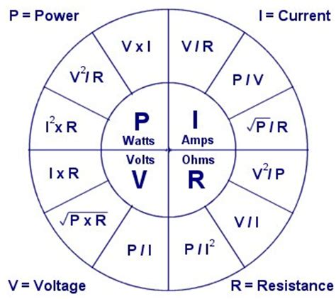 understanding ohm s law electrical connection