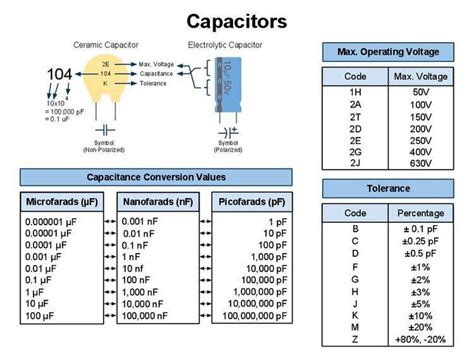 polyester capacitor diagram 258 best images about electronics components on circuit diagram different types of