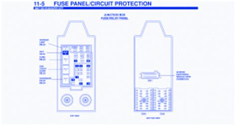 ford    junction fuse boxblock circuit breaker diagram carfusebox