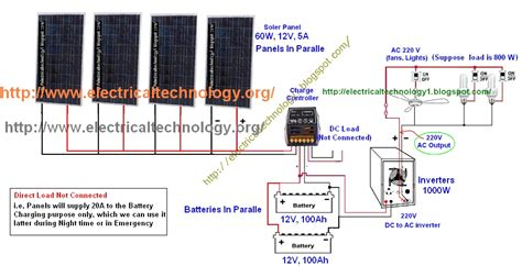 schematic diagram of solar panel wiring diagram and