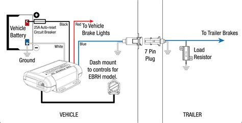 wiring diagram for trailer with electric brakes gooddy org
