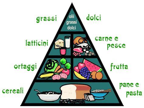 piramide alimenti piramide alimentare