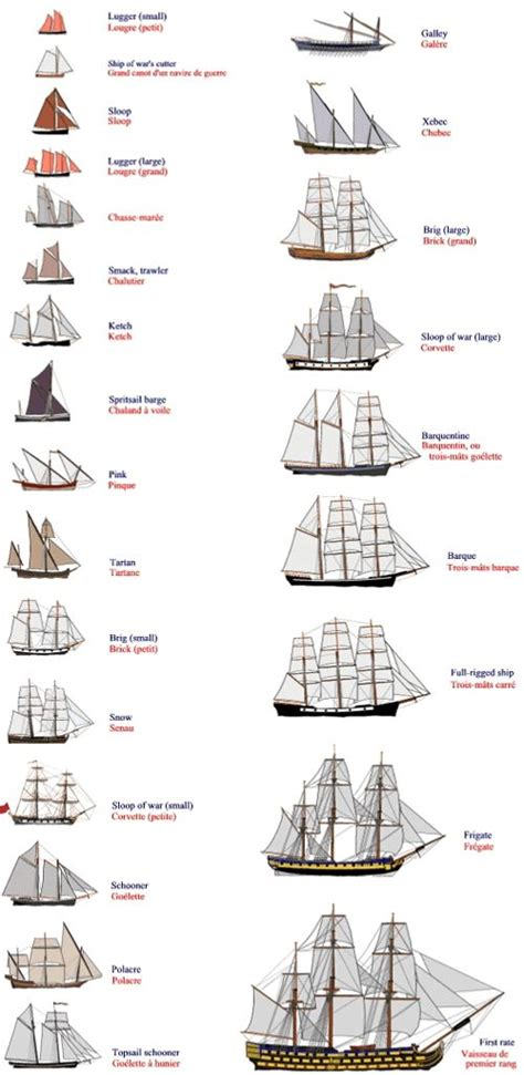 name all types of boats ship one mast character design references https