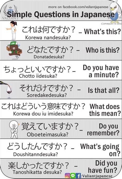 online tutorial japanese language 155 best images about japanese phrases on pinterest