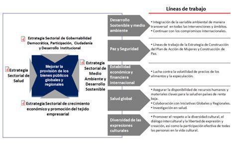factura global publico en general rif 2016 factura global 2016 argentina aumentan precios en los